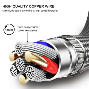 ROCK Micro USB Fast Charging Cable